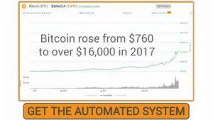 Bitcoin Bait