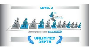 The Coded Bonus Level 2